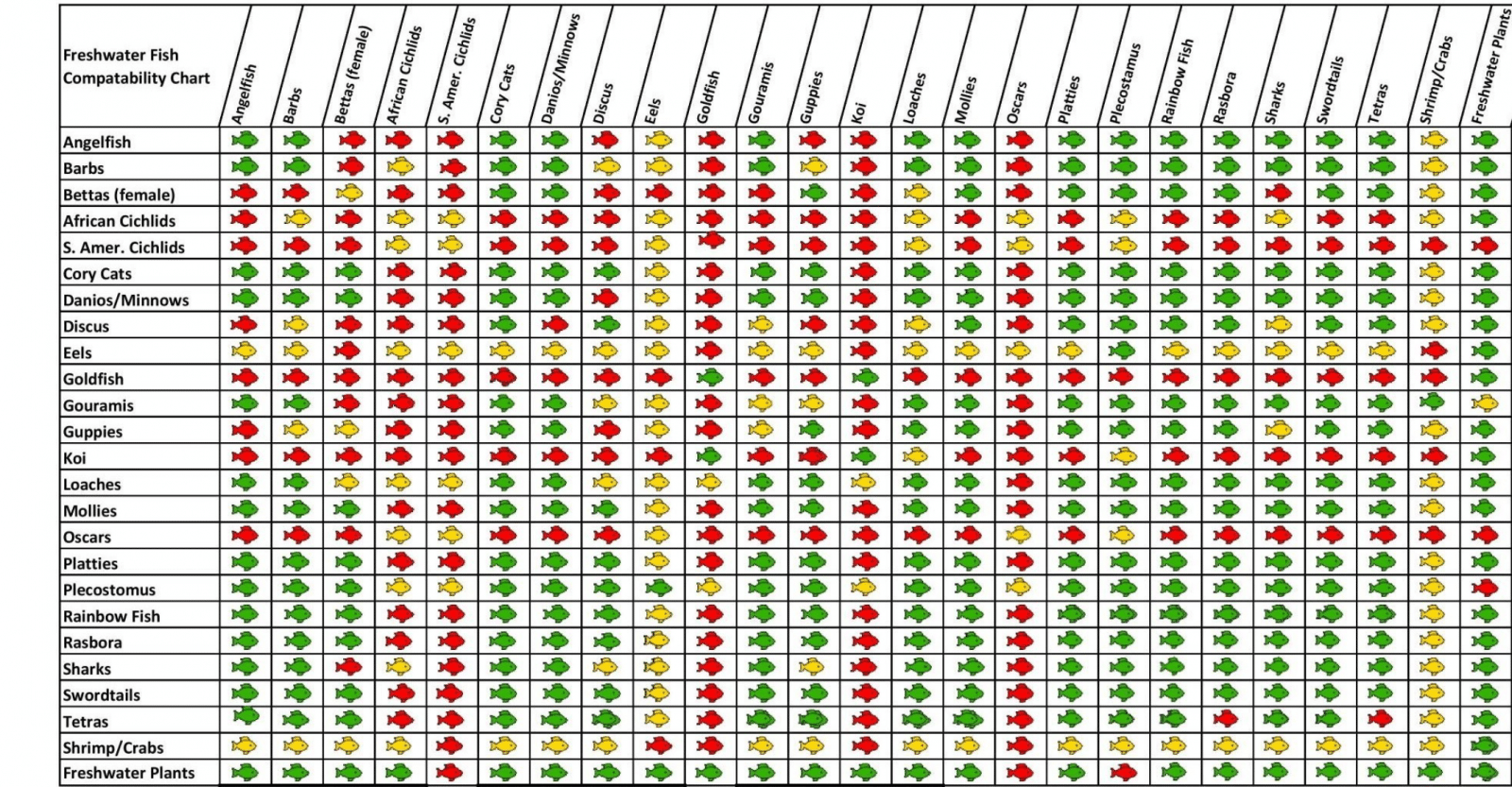 coexsistance chart .png